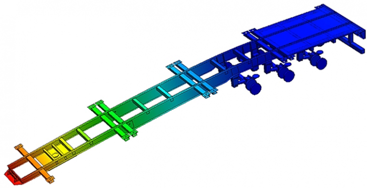 Webinar: In-Depth Primer on Computational Analysis