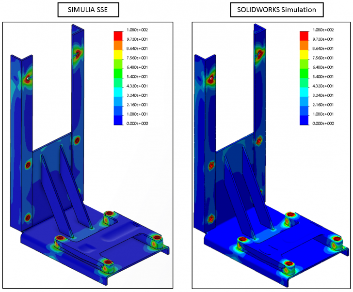 SOLIDWORKS Simulation and Structural Professional Engineer: A Customer's Perspective from HYDAC