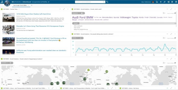 3DEXPERIENCE NETVIBES Webinar: Market Intelligence and Insights