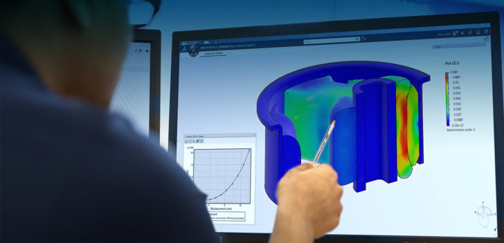 Getting Acquainted with Complex Relationships in FEA