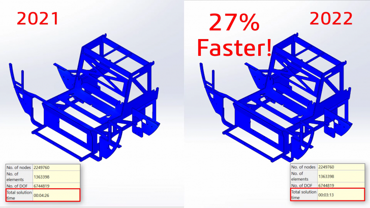 What's New in SOLIDWORKS Simulation 2022