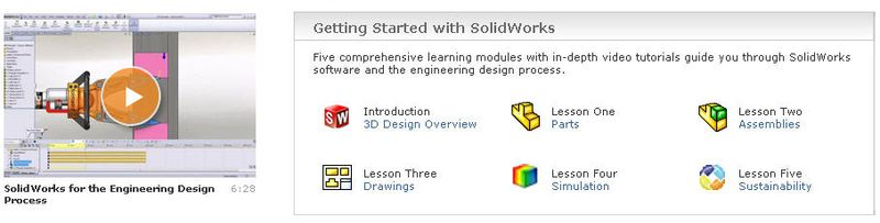 Getting Started With SolidWorks