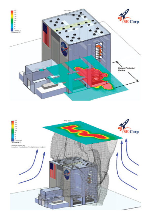 SE Corp. Runs Simulation with the help of SolidWorks