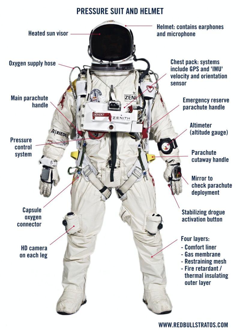 Stratos suit