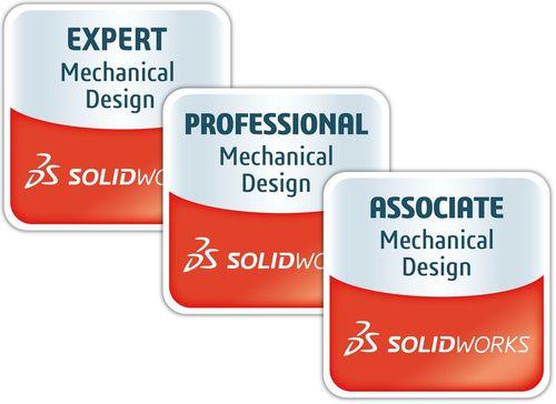 Logos Overlaid