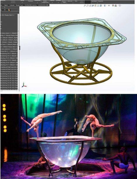Espeáculo Cirque Du Soleil