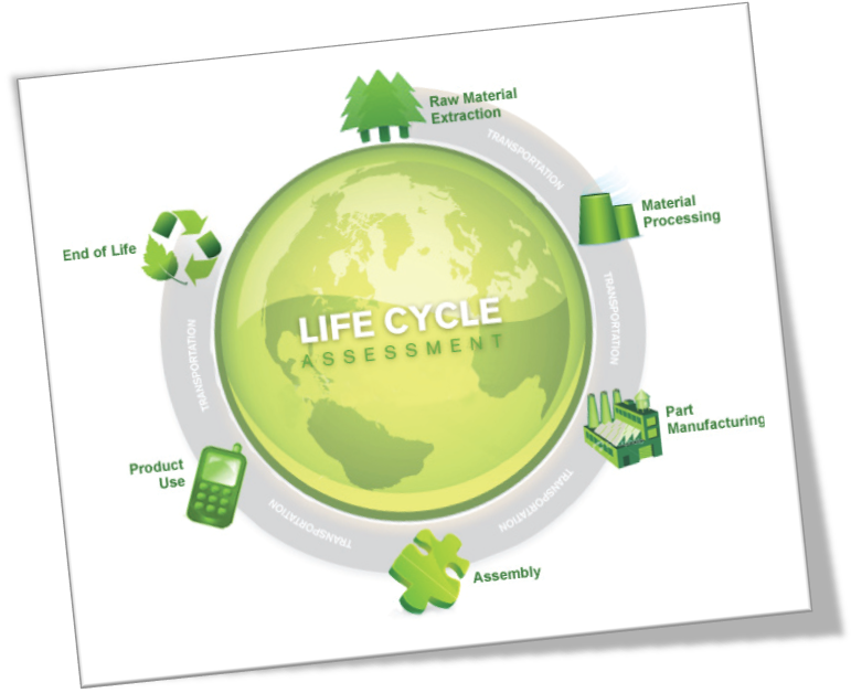 SolidWorks Sustentabilidade