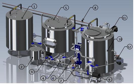 Dia de São Patrício: Uma Celebração da Cerveja – e Design 3D?