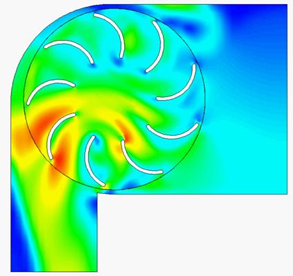 Visão Rápida no SOLIDWORKS 2015 – Regiões com Malhas Rotativas no Flow Simulation
