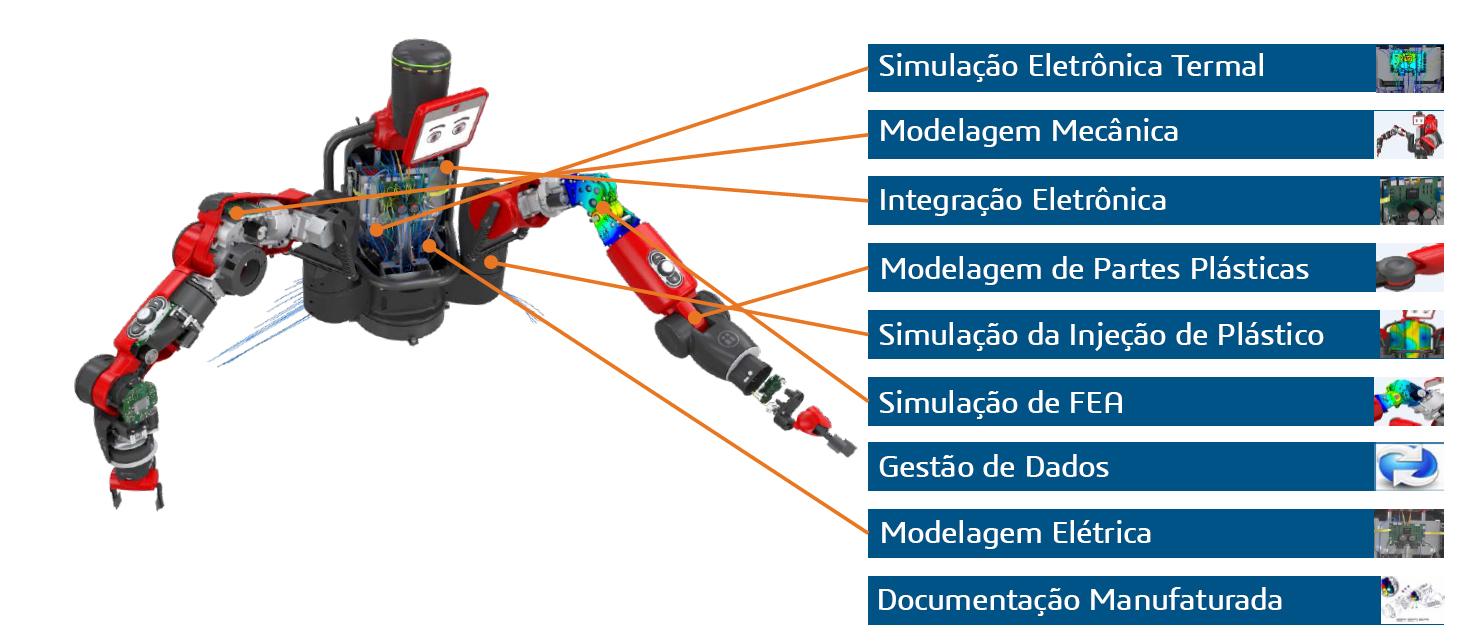 sw_2016_robotrebuilt_images_ecosystem