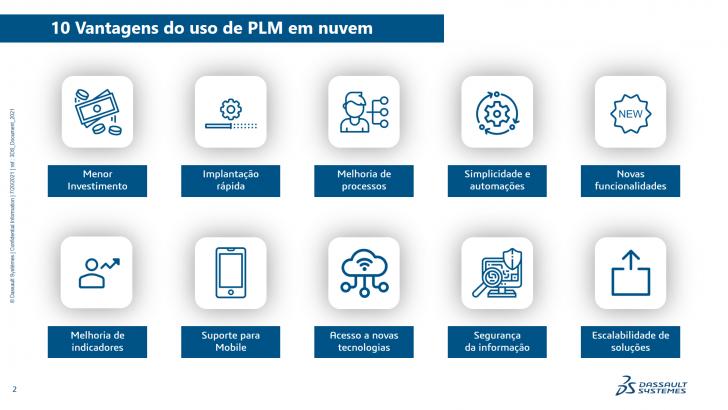 10 Vantagens do uso de PLM em nuvem