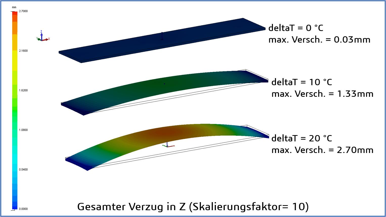 3-warp-z_ger