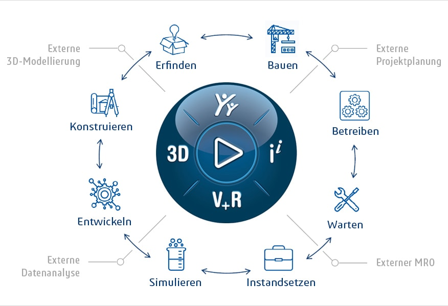 3DEXPERIENCE WORKS Compass