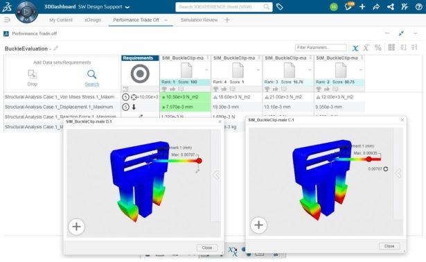 3DEXPERIENCE Works Simulation: Performance-Trade-Off-Widget bietet Browser-fähigen Vergleich von Ergebnissen