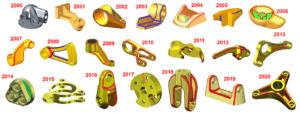 Übersicht der Model Mania Modelle 2000-2020