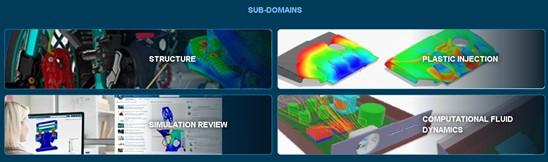 Simulations-Subdomänen im 3DEXPERIENCE WORKS Portfolio.