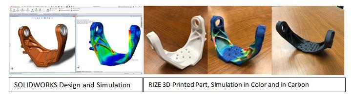 RIZE - Smarte Räume für Innovationen auf der Hannover Messe