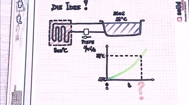 Video-Tipp! Ein warmes Bad mit Flow Simulation