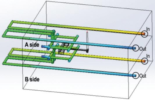 Modell der Simulation von Spritzgusssystemen