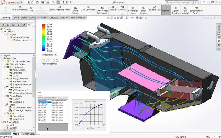 Neue Funktionen in SOLIDWORKS Flow Simulation 2020