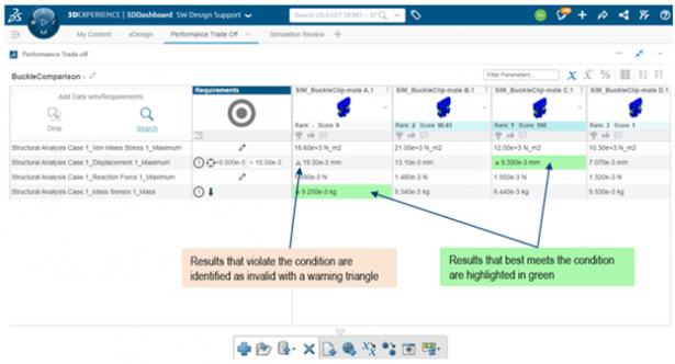 Screenshot Hervorhebung auf Grundlage von Konstruktionsanforderungen
