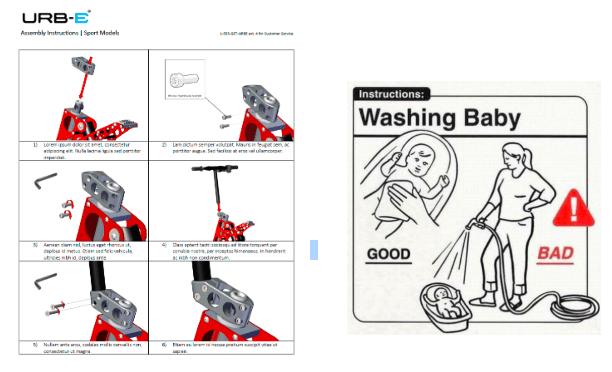 Abbildungen, Anleitungen und Produkthandbücher erstellen mit SOLIDWORKS Composer