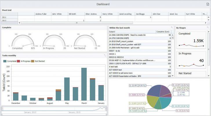 Die SOLIDWORKS Datenmanagement-Produktlinie wird mit PLM Funktionen erweitert