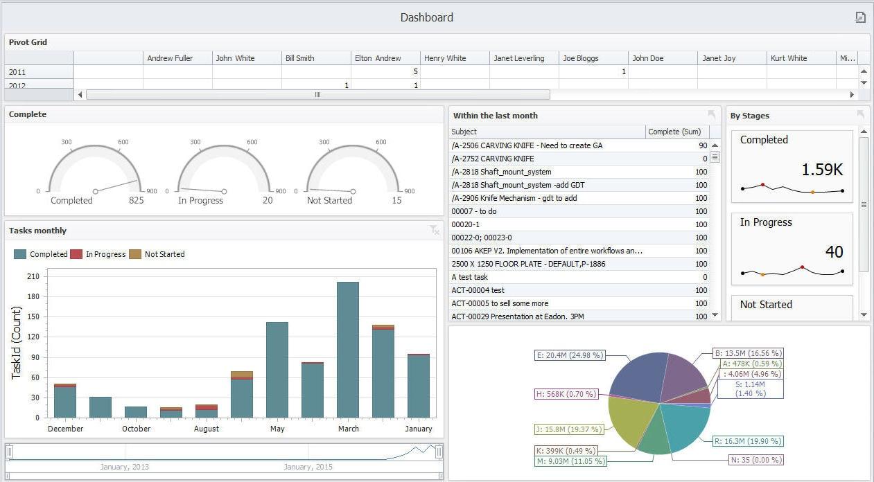 Die Solidworks Datenmanagement Produktlinie Wird Mit Plm