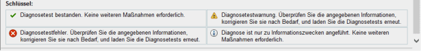 SOLIDWORKS Rx Diagnosetest