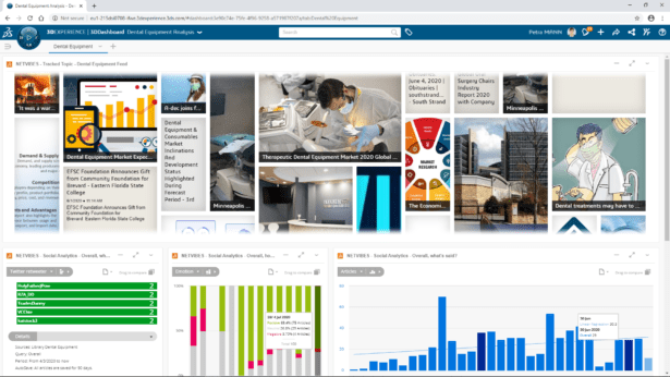 Screenshot von verfolgten Themen der Rolle des Social Business Analyst auf der 3DEXPERIENCE Plattform zur Entwicklung von Produkten