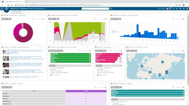 Screenshot von Analysedaten der Rolle des Social Business Analyst auf der 3DEXPERIENCE Plattform zur Entwicklung von Produkten