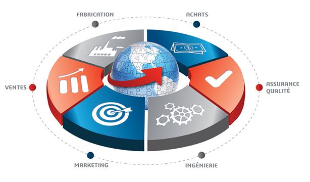 La solution de gestion des données partagées de SOLIDWORKS est disponible !