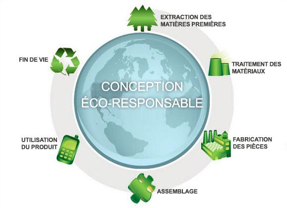 Devenir un concepteur éco-responsable certifié