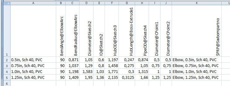añadir configuraciones solidworks