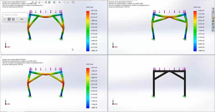 Cómo comparar resultados de una simulación entre diferentes configuraciones