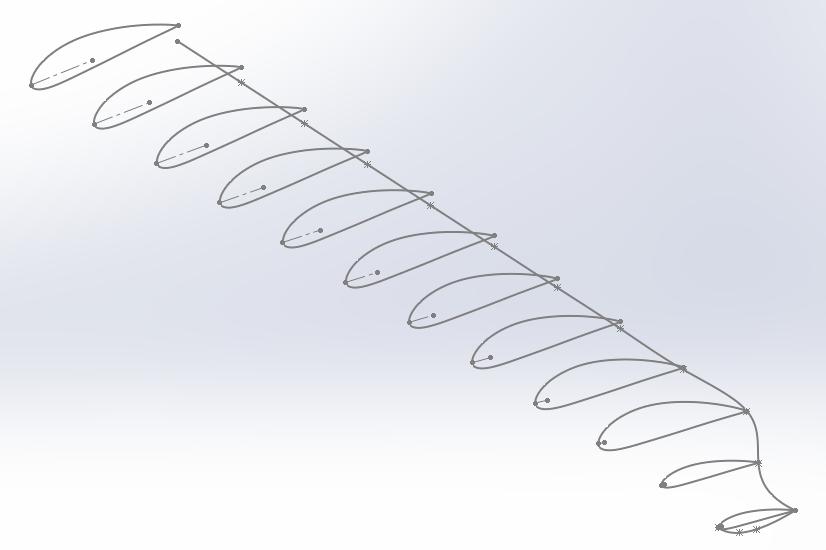 replicar curvas