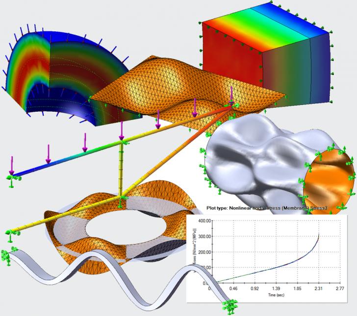 Informe de precisión de simulación de SOLIDWORKS por AFNOR