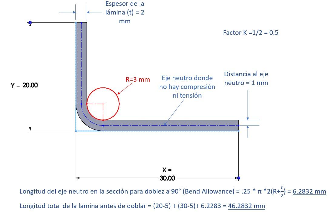 Calcula el Factor K con SOLIDWORKS