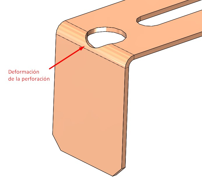 Perforaciones en la chapa metálica