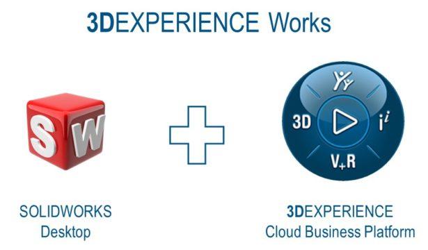 3DEXPERIENCE y el aula virtual
