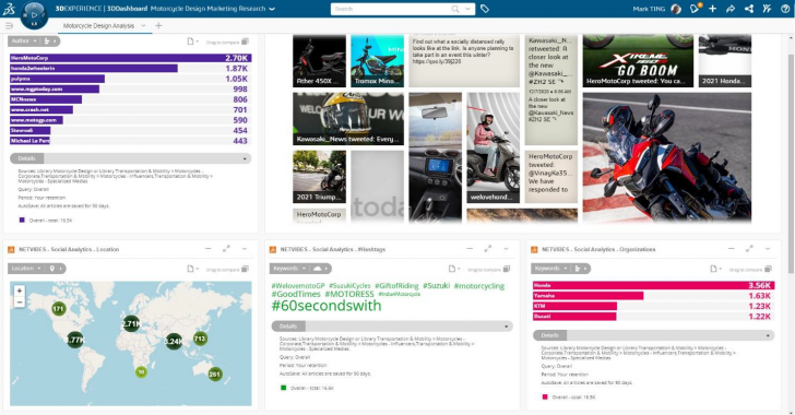 Social Business Explorer: una forma más sencilla de tomar decisiones basadas en datos