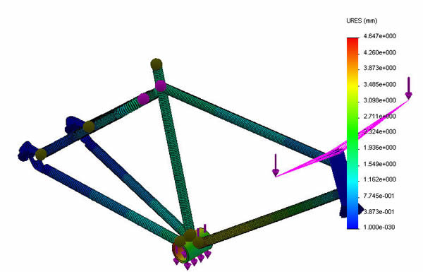 Bike Frame FEA Displacement