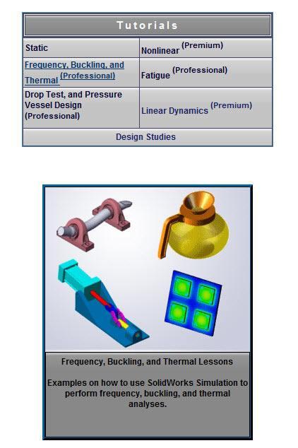 SolidWorks FEA Tutotials