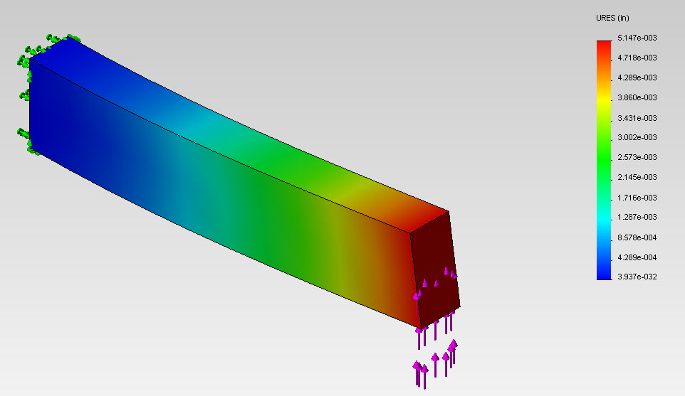 example problem cantilever beam