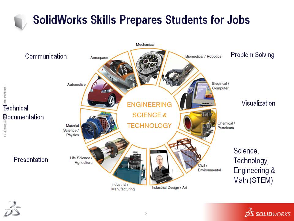 Tips for the Engineering Student – and SolidWorks too