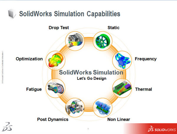 SolidWorks Simulation Capabilities