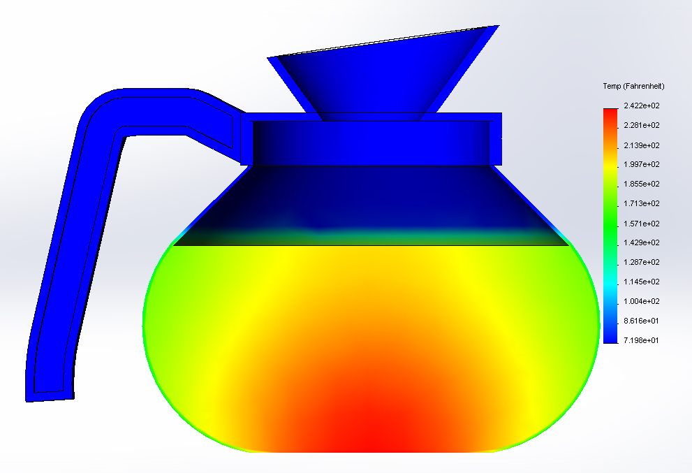 Thermodynamic and Heat Transfer Analysis using SolidWorks