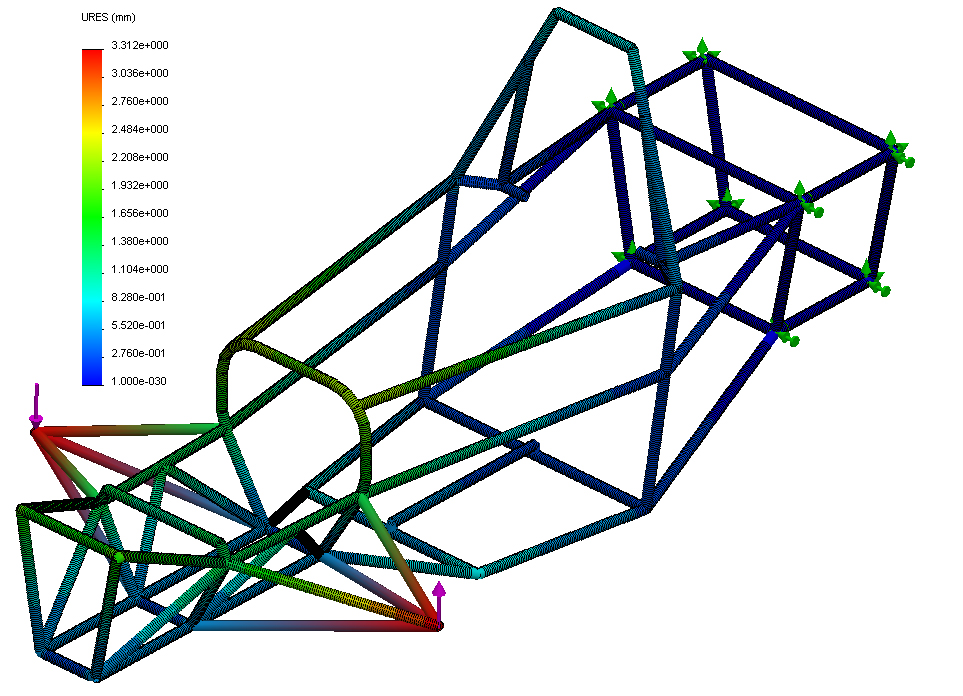 FEA Simulation Analysis Tutorial on Frame