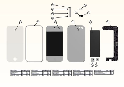Iphone 5 Exploded view