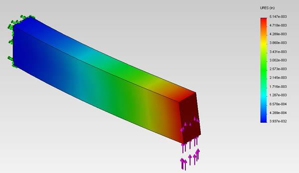 Cantilever beam deflection